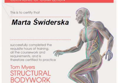 marta swiderska anatomy trains